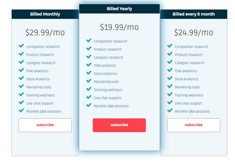 מחיר השימוש בזיק אנליטיקס - Zik Analytics pricing